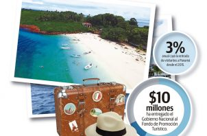 La revista de viajes de lujo y estilo de vida, Condé Nast Traveler seleccionó a Panamá como el destino No.1 para vacacionar en el 2020.