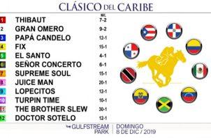 Fix, Señor Concerto y Turpin Time representan a Panamá.