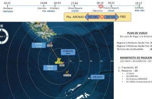 Fotografía cedida por la Fuerza Aérea de Chile (FACh) que muestra el itinerario del avión de la FACh desaparecido rumbo a la Antártida, FOTO/EFE