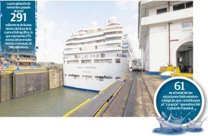 De no tomarse las medidas, se afectaría tanto el abastecimiento a la población como el tránsito de los buques por el Canal de Panamá.