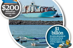 El costo final de los productos  dependerá de las navieras y distribuidores de combustible, si absorben este costo o lo traspasan a los clientes.