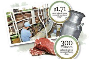 Actualmente, se han exportado más 3 mil toneladas de carne hacia China, por un valor aproximado a los 22 millones de dólares.
