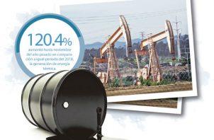La tensión entre EE.UU. e Irán afecta el precio del crudo,  lo que tiene sus implicaciones negativas en los costos de vida de muchos países y Panamá.