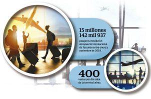La APAP realiza 500 trámites para la emisión de pasaportes electrónicos, no obstante, en temporada alta la demanda aumenta hasta a 800 atenciones.