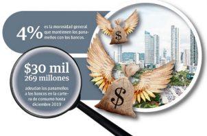 Expertos han manifestado en reiteradas ocasiones que la economía de Panamá debe crecer, mínimo, a un 6%.