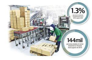 Hace unos años, la industria manufacturera aportaba al PIB un 20%, hoy en día solo un 5.1%.