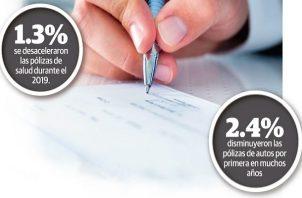 Las aseguradoras apuestan a que la economía mejore este año con el inicio de nuevos proyectos y una reforma a la ley de seguros.