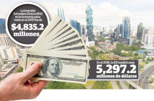 Multinacionales usan a Panamá para atender sus operaciones globales. Se espera que nuevos inversionistas se establezcan en el país.