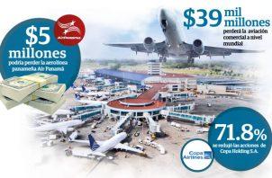 El 19 de marzo pasado, el Gobierno anunció que suspendería todos los vuelos internacionales en Panamá.