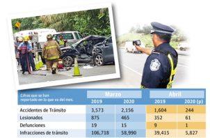 El año pasado hubo 3,573 accidentes en marzo, mientras que este año bajó a 2,165. Foto: Epasa
