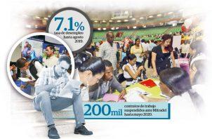 A agosto 2019, la Población Económicamente Activa (PEA) de Panamá era 2 millones 66 mil 753.
