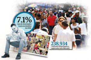 El Mitradel pronosticó que la cifra de desempleo para final de este año podría elevarse a 20 o 25%.