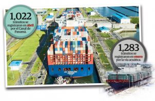El Canal de Panamá tenía previsto aportar al Tesoro Nacional este año fiscal 2020 unos mil 824 millones dólares.