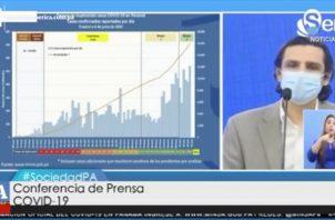 La taza de positividad de las pruebas de COVID-19 en Panamá está cerca del 30%.