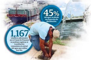 La población en Panamá consume 507 litros por habitante por día.