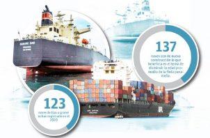 Esto mantiene a Panamá liderando por más de 27 años consecutivos el abanderamiento de naves a nivel mundial.