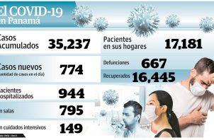 La viceministra de Salud, Ivett Berrio recorrió el Hospital Nicolás Solano.