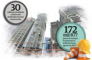 Entre 2018 y 2019, el costo total de las construcciones pasó de mil 313 millones de dólares a mil 131 millones de dólares, lo que equivale a una caída de 14%.