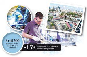 La industria manufacturera representa dentro del producto interno bruto (PIB) de Panamá el 5%.
