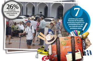 Entre los 10 países evaluados, Panamá ocupa el séptimo puesto en familiaridad.