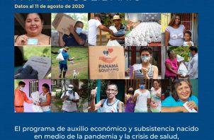 El Plan Panamá Solidario es un programa de auxilio económico y subsistencia en medio de la pandemia y crisis de salud, beneficiando a más de 1.6 millones de personas.
