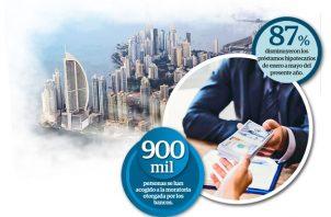 El informe también detalla que los panameños adeudaban hasta junio a las entidades bancarias 30 mil 448 millones de dólares, mientras que a junio 2019 eran 29 mil 440 millones.