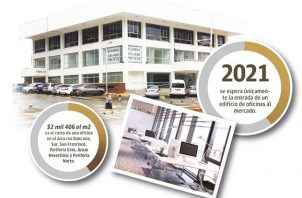 La actividad inmobiliaria aporta al Producto Interno Bruto (PIB) el 7.1% y genera 19 mil 767 plazas de empleo hasta agosto de 2019, según datos de la Contraloría General de la República.
