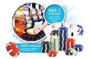 Actualmente en Panamá operan 23 casinos completos, más de 30 salas de máquina tragamonedas, y 2 salas de bingo.