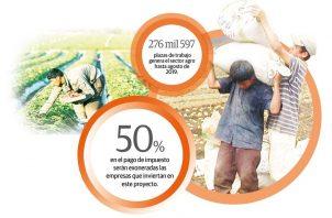 Estos agroparques tienen como finalidad integrar y aumentar la participación del sector agropecuario.