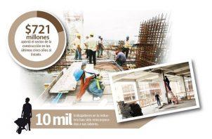 La actividad de la construcción ahora reclama al Gobierno que le pague las cuentas atrasadas que suman 200 millones de dólares.