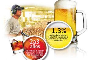 Cifras de la Contraloría General de la República, detallan que en de enero a septiembre de 2019 la producción de bebidas alcohólicas fue de 193 mil 975 litros y este año es de 118 mil 189 litros.