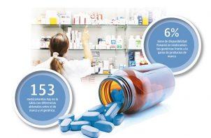 El problema del alto costo que se paga en Panamá se puede dimensionar cuando algunas personas han tenido la posibilidad de comprar sus medicamentos en el extranjero, encontrando diferencias abismales entre los precios.