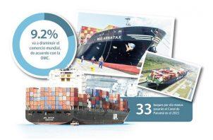 Cifras de la Contraloría General detallan que de enero a octubre de 2020 el tránsito de buques (alto y pequeño calado) disminuyeron un 8.6%.