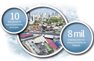 Las Mipymes que representan el 90% del parque comercial en Panamá y emplean a más de 200 mil personas desde que inició la pandemia han sido las más afectadas.