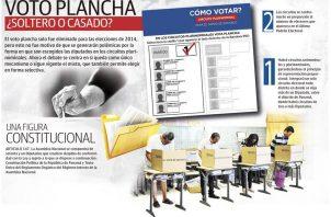 Experto en ciencias políticas, Richard Morales recordó que en 2014, el voto plancha fue eliminado y no se alteró el resultado.