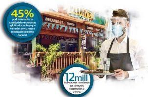 El Gobierno Nacional anunció que el sector de restaurantes podría seguir operando pero bajo la modalidad de delivery (domicilio).