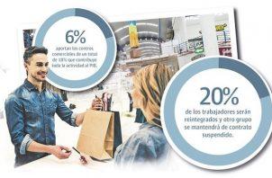 Antes de la segunda cuarentena las ventas estaban entre un 60% a 80% y se habían reintegrado el 50% de los trabajadores, sin embargo para el 1 de febrero esa cifra solo será de un 20%.
