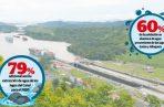 La ACP está preocupada ante el aumento en el consumo de agua.
